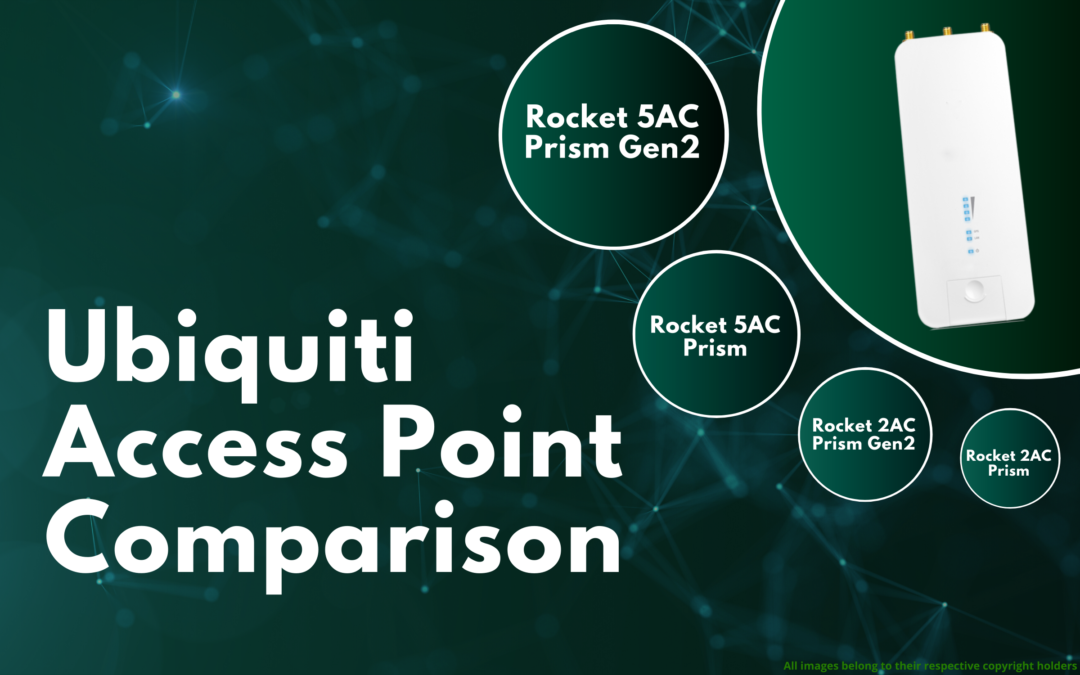 Ubiquiti Access Point Comparison: Evaluating the Rocket 2AC Prism, Rocket 2AC Prism Gen2, Rocket 5AC Prism, and the Rocket Prism 5AC Gen2